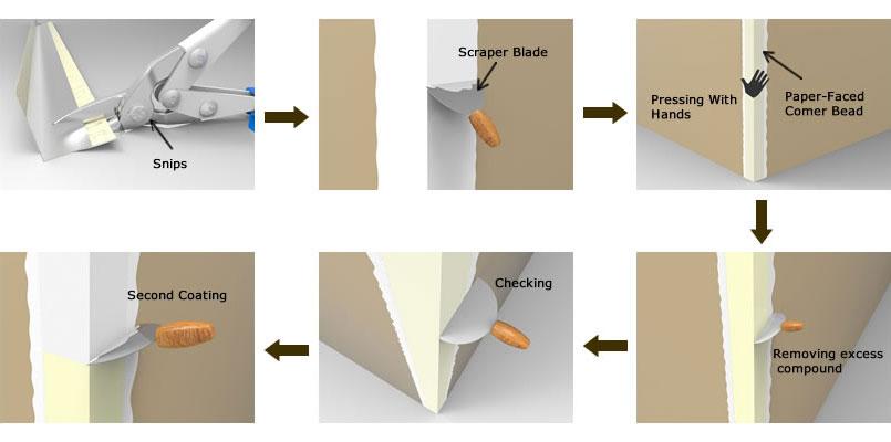 steps-of-paper-faced-corner-bead-installation