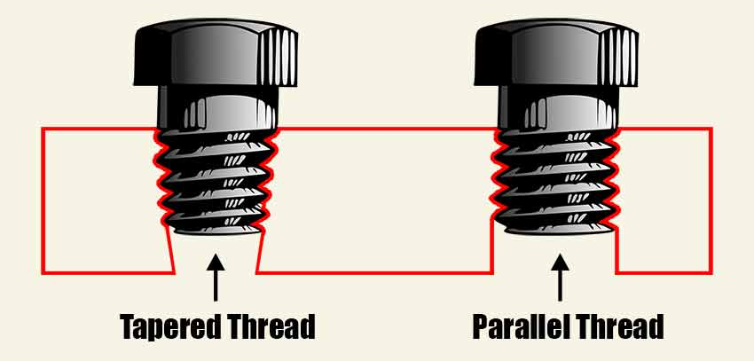 Tapered vs. Parallel Pipe Thread